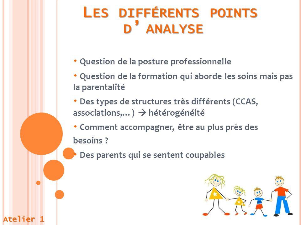 Atelier 1  Question de la posture professionnelle  Question de la formation qui aborde les soins mais pas la parentalité  Des types de structures très différents (CCAS, associations,…)  hétérogénéité  Comment accompagner, être au plus près des besoins .
