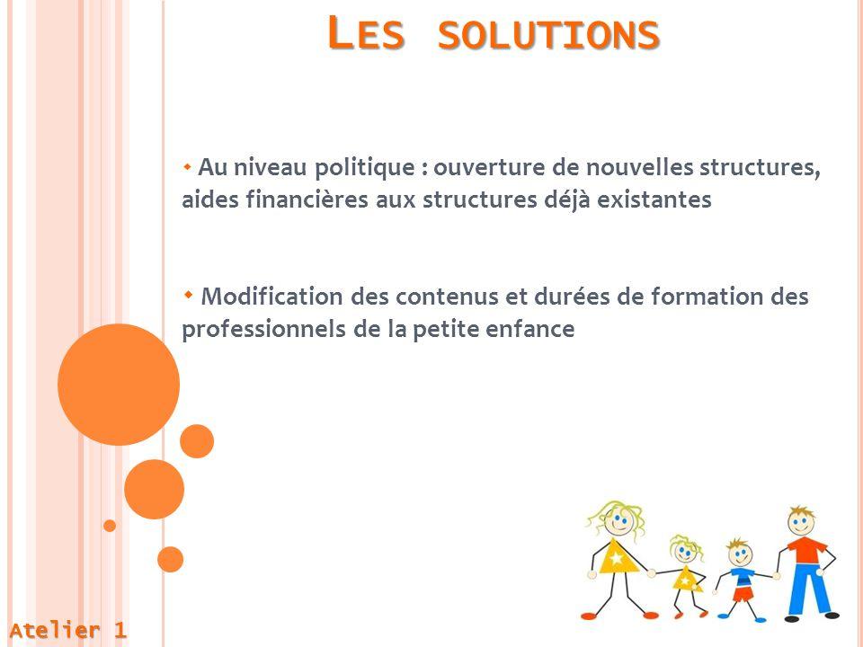 Atelier 1  Au niveau politique : ouverture de nouvelles structures, aides financières aux structures déjà existantes  Modification des contenus et durées de formation des professionnels de la petite enfance L ES SOLUTIONS