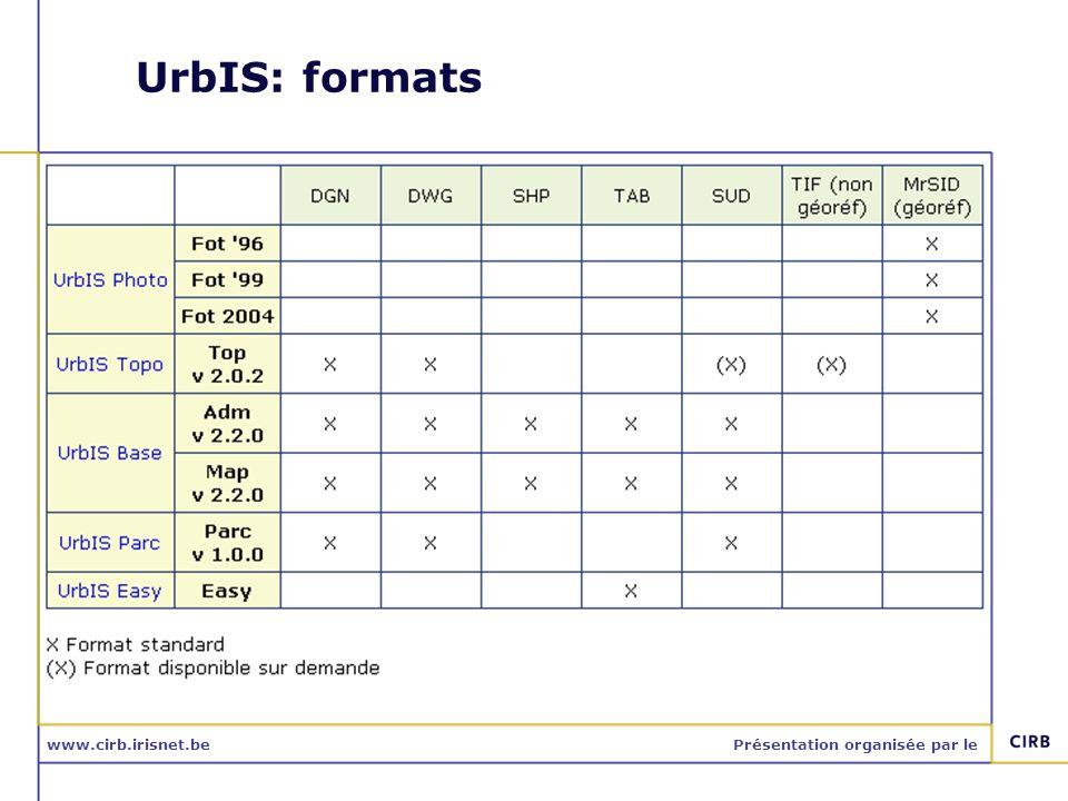 www.cirb.irisnet.bePrésentation organisée par le UrbIS: formats