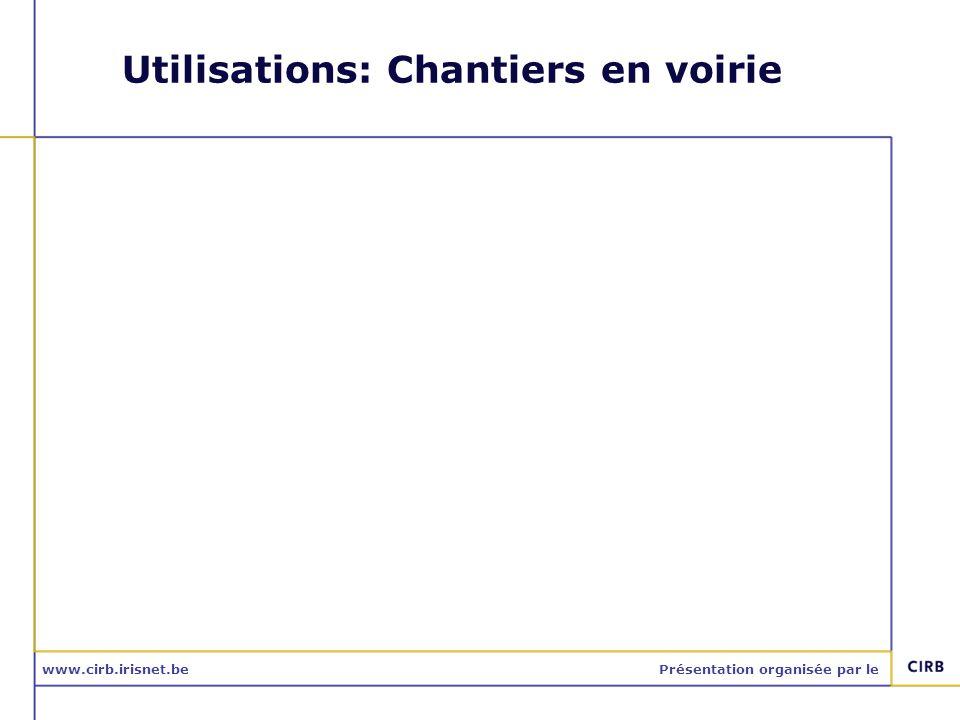 www.cirb.irisnet.bePrésentation organisée par le Utilisations: Chantiers en voirie