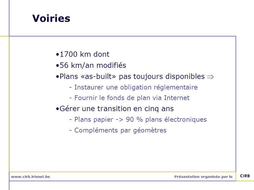 www.cirb.irisnet.bePrésentation organisée par le Voiries 1700 km dont 56 km/an modifiés Plans «as-built» pas toujours disponibles  -Instaurer une obl