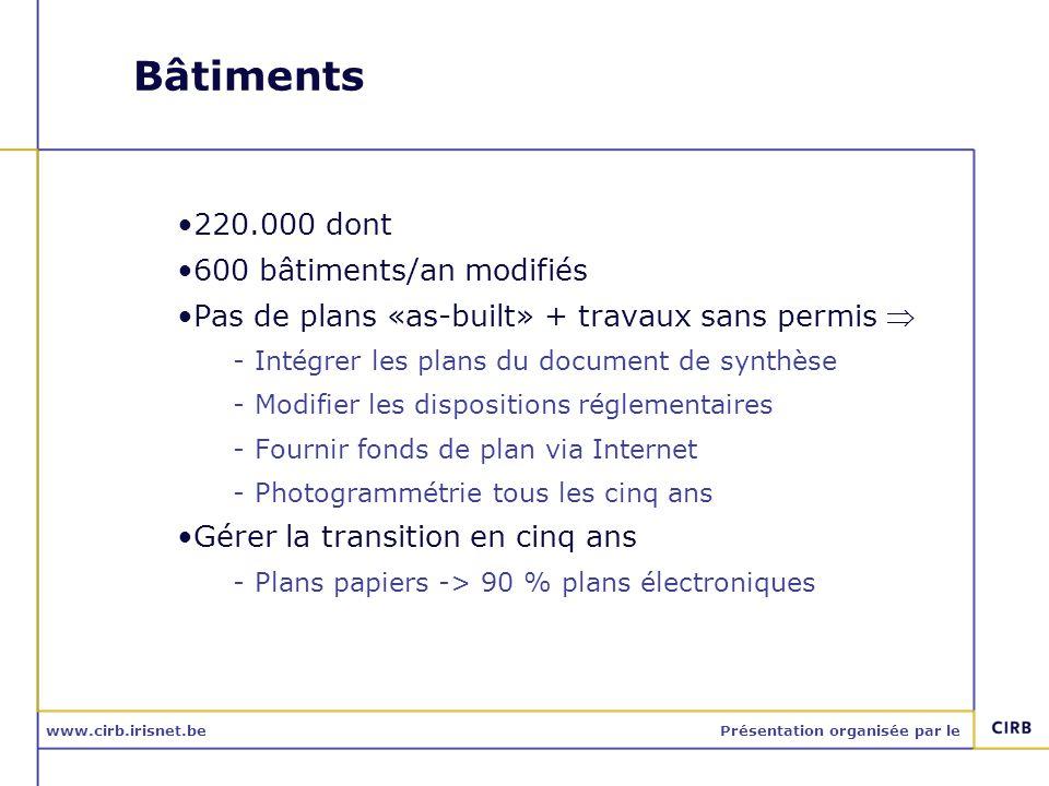 www.cirb.irisnet.bePrésentation organisée par le Bâtiments 220.000 dont 600 bâtiments/an modifiés Pas de plans «as-built» + travaux sans permis  -Int