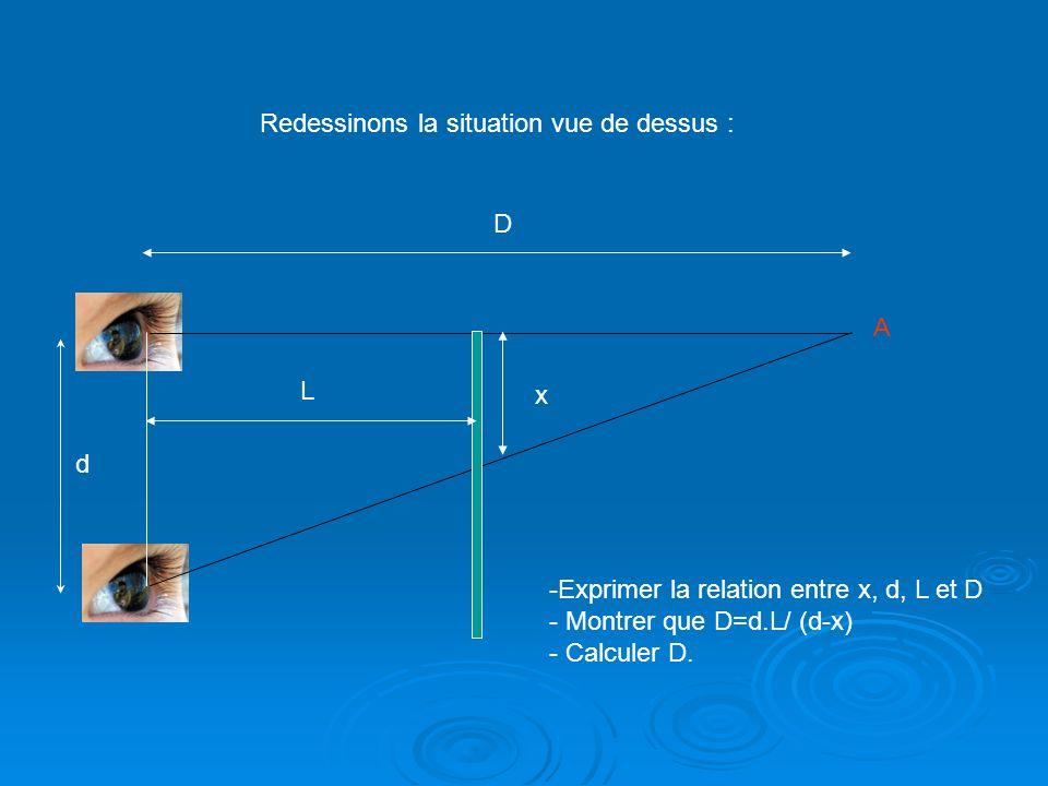 A d Redessinons la situation vue de dessus : D x L -Exprimer la relation entre x, d, L et D - Montrer que D=d.L/ (d-x) - Calculer D.