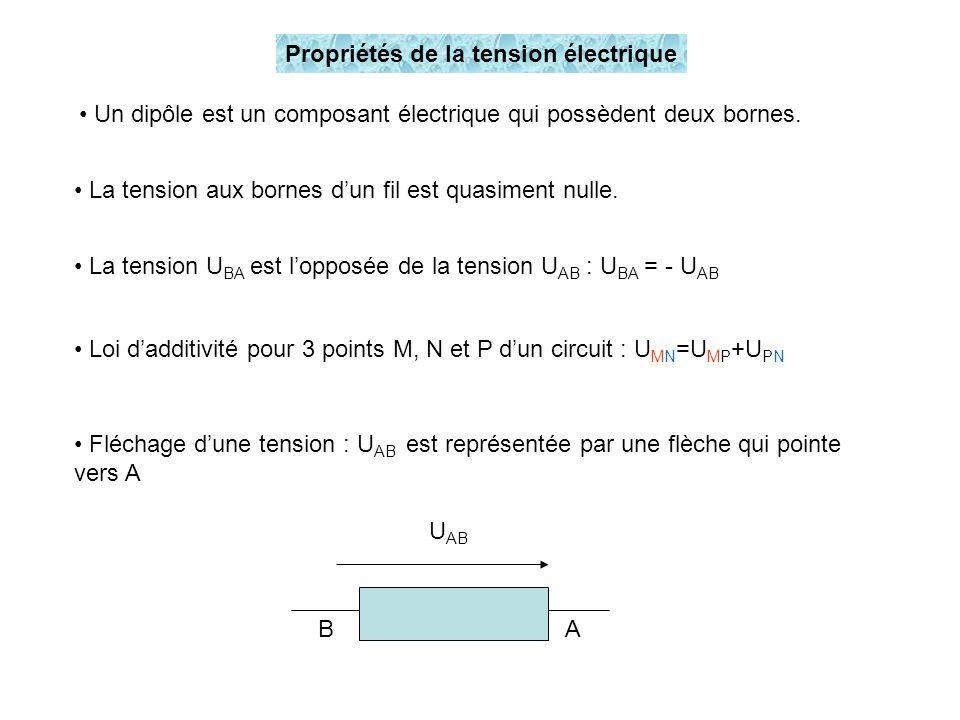 Un dipôle est un composant électrique qui possèdent deux bornes. La tension aux bornes d'un fil est quasiment nulle. La tension U BA est l'opposée de