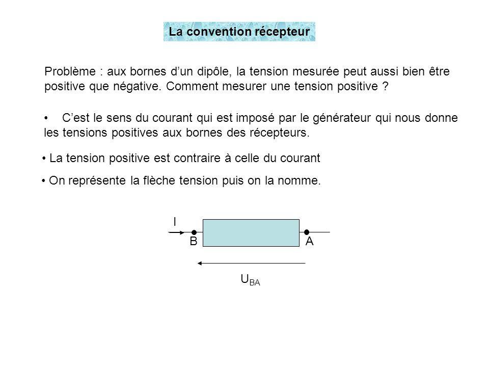 La convention récepteur Problème : aux bornes d'un dipôle, la tension mesurée peut aussi bien être positive que négative. Comment mesurer une tension