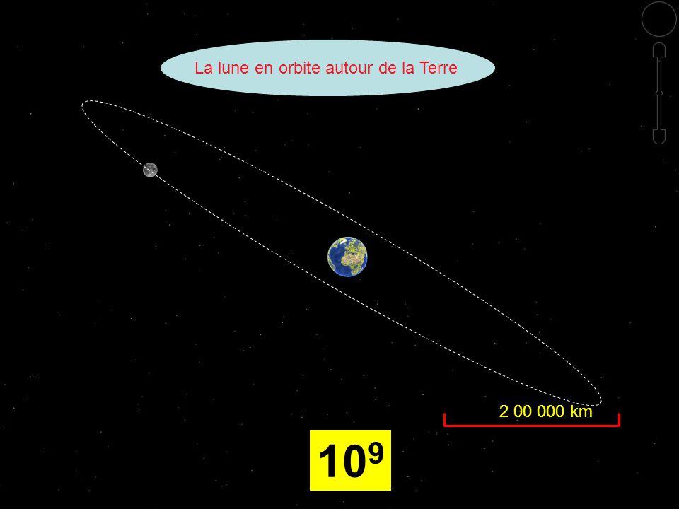 La lune en orbite autour de la Terre 2 00 000 km 10 9