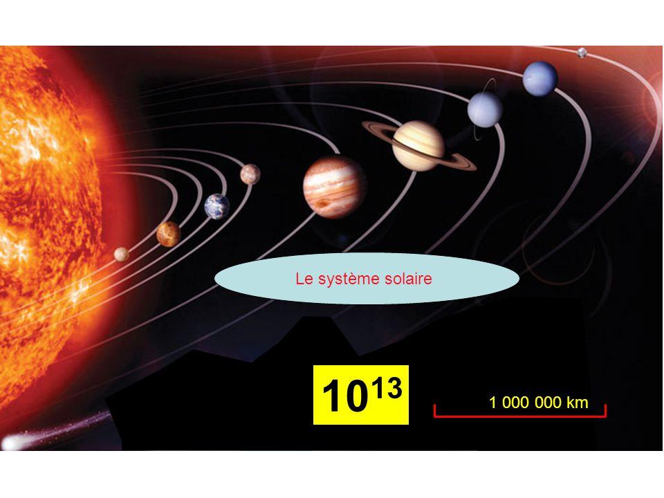 1 000 000 km Le système solaire 10 13