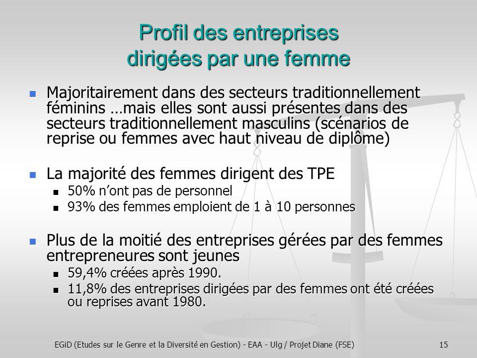 EGiD (Etudes sur le Genre et la Diversité en Gestion) - EAA - Ulg / Projet Diane (FSE)15 Profil des entreprises dirigées par une femme Majoritairement