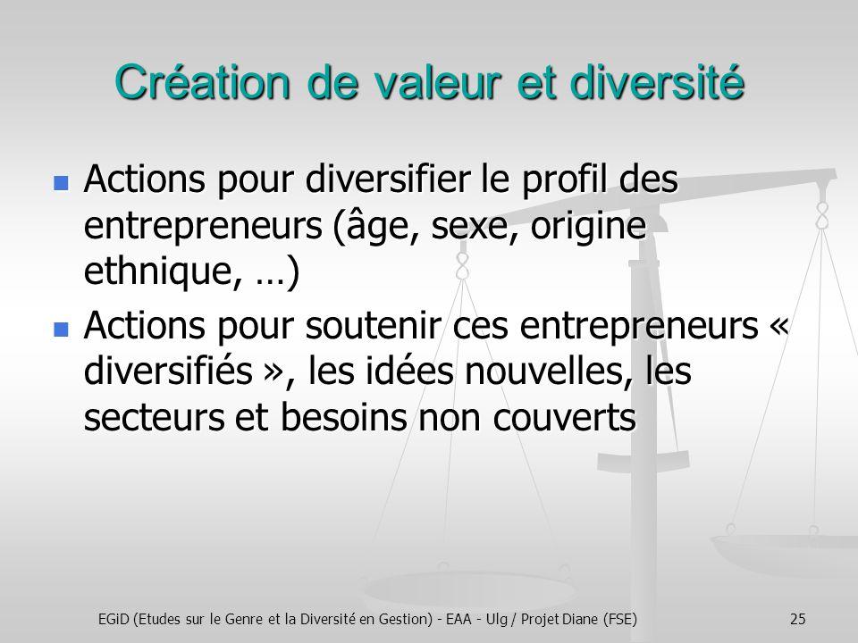 EGiD (Etudes sur le Genre et la Diversité en Gestion) - EAA - Ulg / Projet Diane (FSE)25 Création de valeur et diversité Actions pour diversifier le p