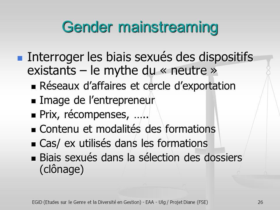 EGiD (Etudes sur le Genre et la Diversité en Gestion) - EAA - Ulg / Projet Diane (FSE)26 Gender mainstreaming Interroger les biais sexués des dispositifs existants – le mythe du « neutre » Interroger les biais sexués des dispositifs existants – le mythe du « neutre » Réseaux d'affaires et cercle d'exportation Réseaux d'affaires et cercle d'exportation Image de l'entrepreneur Image de l'entrepreneur Prix, récompenses, …..