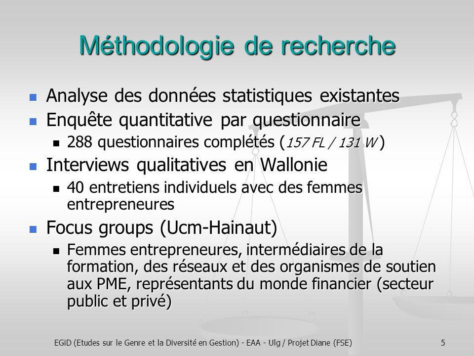 EGiD (Etudes sur le Genre et la Diversité en Gestion) - EAA - Ulg / Projet Diane (FSE)5 Méthodologie de recherche Analyse des données statistiques exi