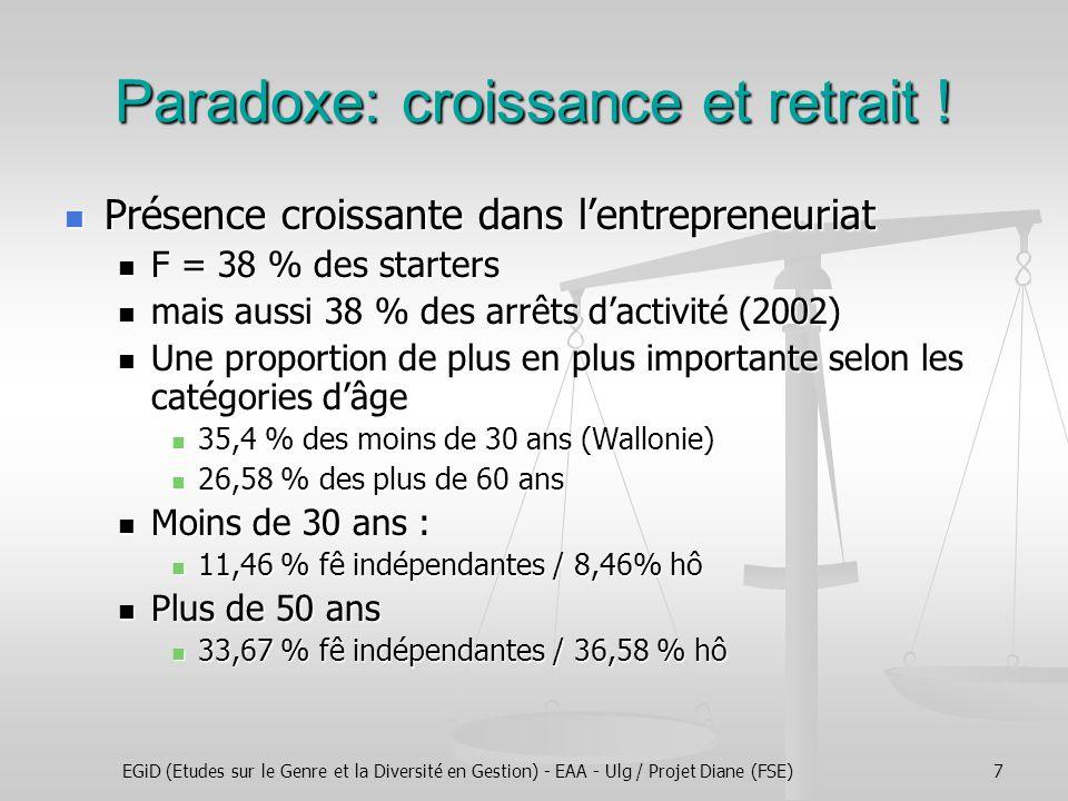 EGiD (Etudes sur le Genre et la Diversité en Gestion) - EAA - Ulg / Projet Diane (FSE)7 Paradoxe: croissance et retrait ! Présence croissante dans l'e