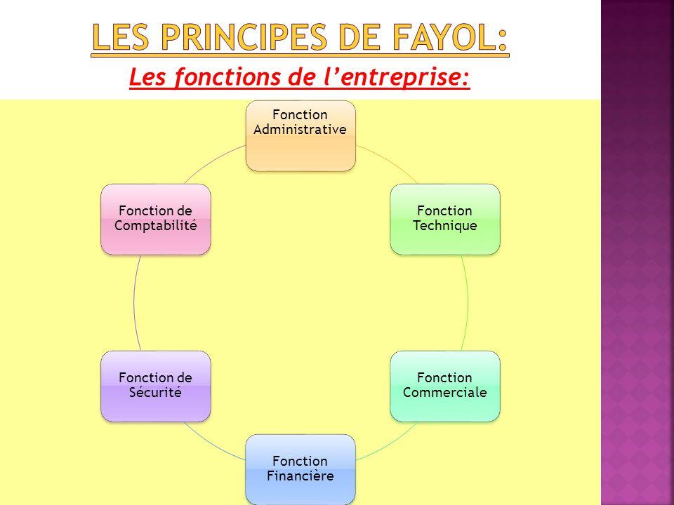 Les fonctions de l'entreprise: Fonction Administrative Fonction Technique Fonction Commerciale Fonction Financière Fonction de Sécurité Fonction de Comptabilité