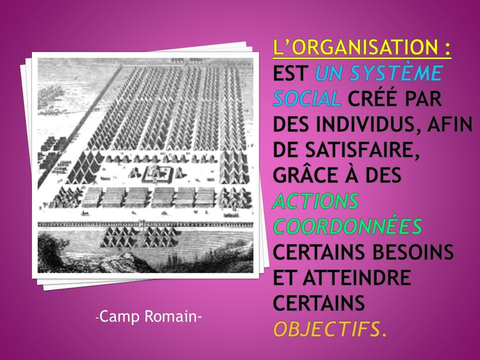 - Camp Romain-