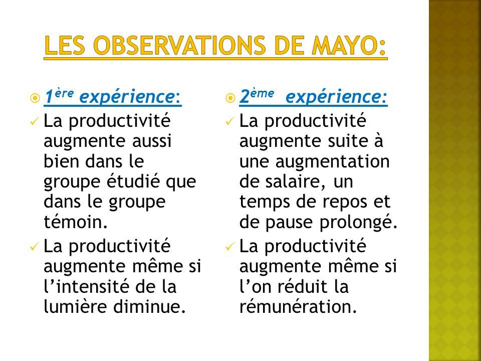  1 ère expérience: La productivité augmente aussi bien dans le groupe étudié que dans le groupe témoin. La productivité augmente même si l'intensité