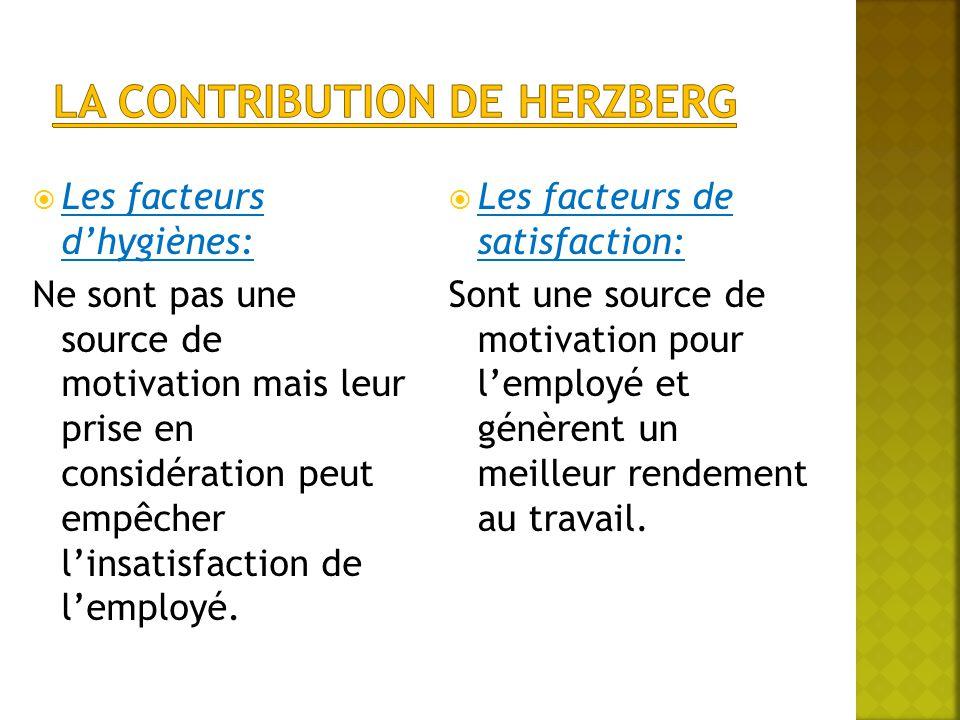  Les facteurs d'hygiènes: Ne sont pas une source de motivation mais leur prise en considération peut empêcher l'insatisfaction de l'employé.  Les fa