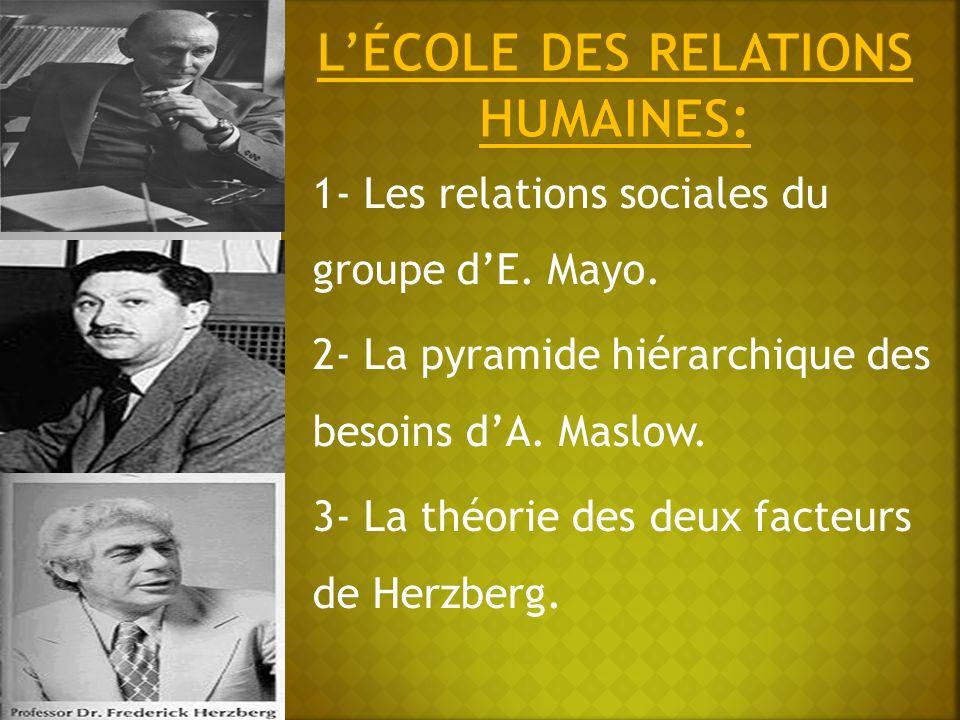 1- Les relations sociales du groupe d'E. Mayo. 2- La pyramide hiérarchique des besoins d'A. Maslow. 3- La théorie des deux facteurs de Herzberg.