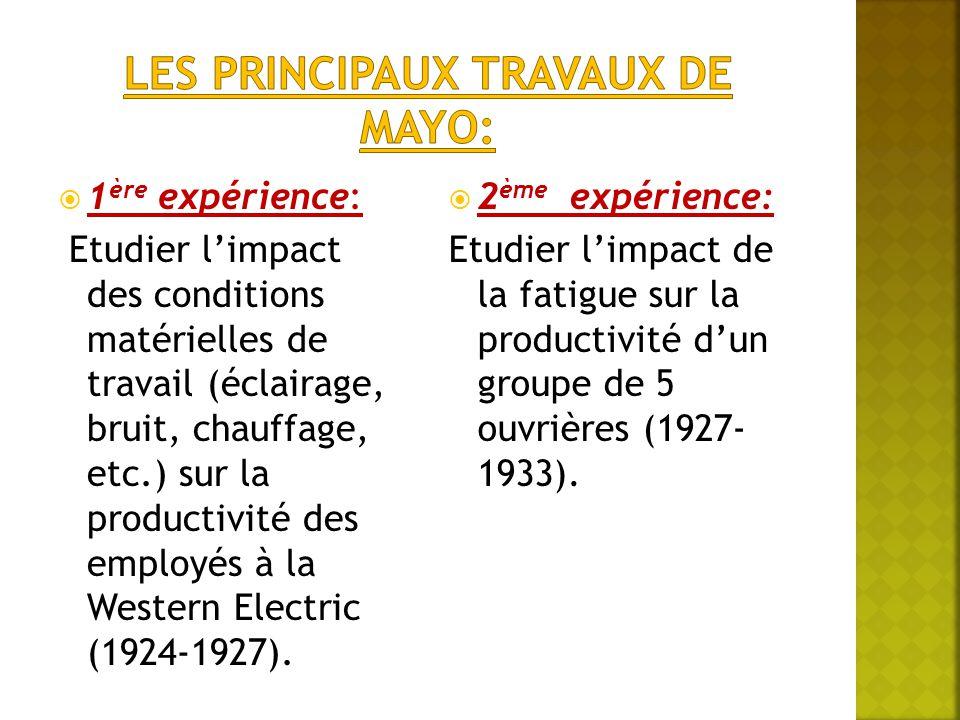  1 ère expérience: Etudier l'impact des conditions matérielles de travail (éclairage, bruit, chauffage, etc.) sur la productivité des employés à la W