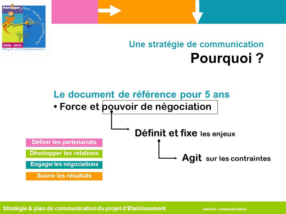 Stratégie & plan de communication du projet d'Etablissement service communication Le document de référence pour 5 ans Force et pouvoir de négociation