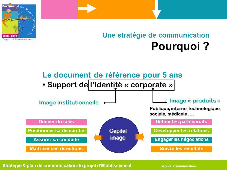Stratégie & plan de communication du projet d'Etablissement service communication Le document de référence pour 5 ans Support de l'identité « corporat