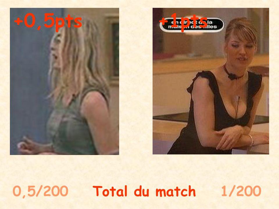 2,5/200 Total du match 6/200 +2pts +5pts