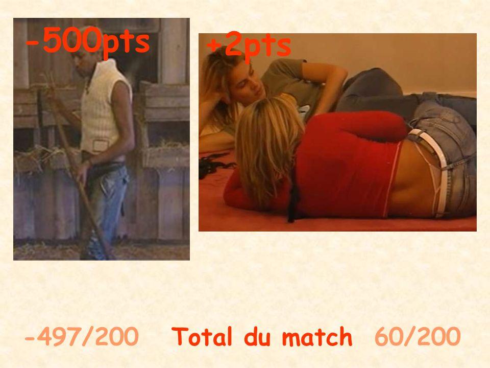 -487/200 Total du match 64/200 +10pts +4pts