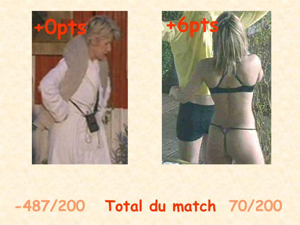 -487/200 Total du match 78/200 +0pts+8pts