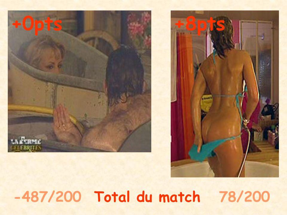 -527/200 Total du match 138/200 -40pts +10pts + 50pts 0 de bonus