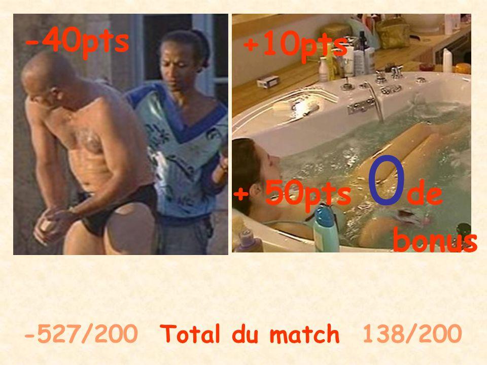 -517/200 Total du match 197/200 +10pts+9pts 0 + 50pts de bonus