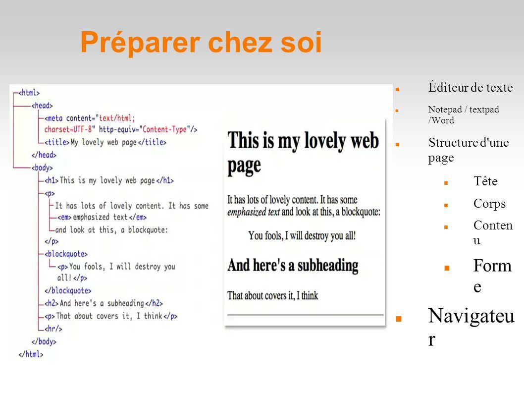 Préparer chez soi Éditeur de texte Notepad / textpad /Word Structure d une page Tête Corps Conten u Form e Navigateu r