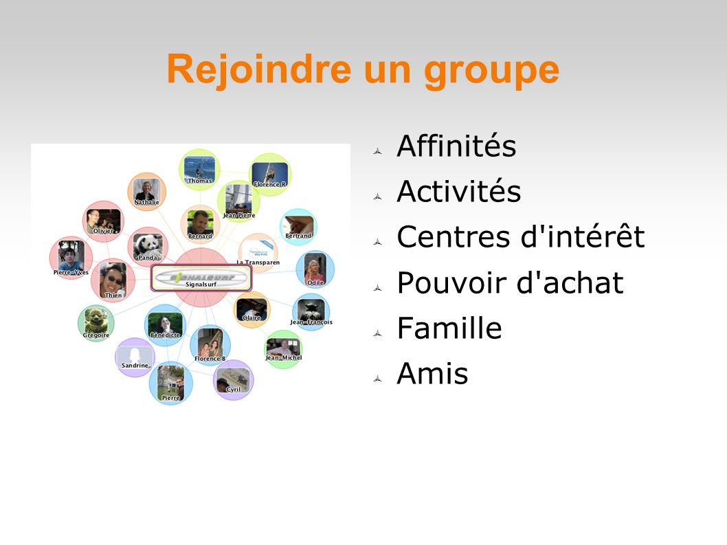 Rejoindre un groupe  Affinités  Activités  Centres d intérêt  Pouvoir d achat  Famille  Amis