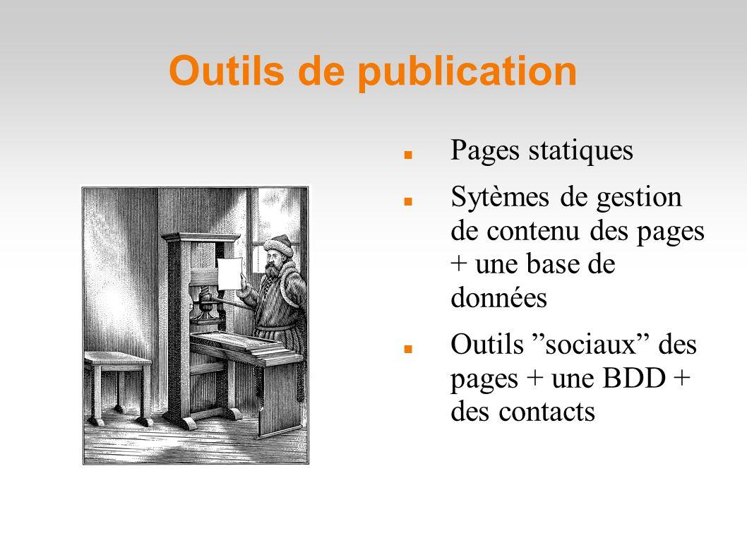 Outils de publication Pages statiques Sytèmes de gestion de contenu des pages + une base de données Outils sociaux des pages + une BDD + des contacts