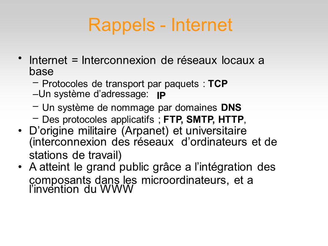 Rappels - Internet Internet = Interconnexion de réseaux locaux a base – Protocoles de transport par paquets : TCP –Un système d'adressage: IP – Un système de nommage par domaines DNS – Des protocoles applicatifs ; FTP, SMTP, HTTP, D'origine militaire (Arpanet) et universitaire (interconnexion des réseaux d'ordinateurs et de stations de travail) A atteint le grand public grâce a l'intégration des composants dans les microordinateurs, et a l'invention du WWW