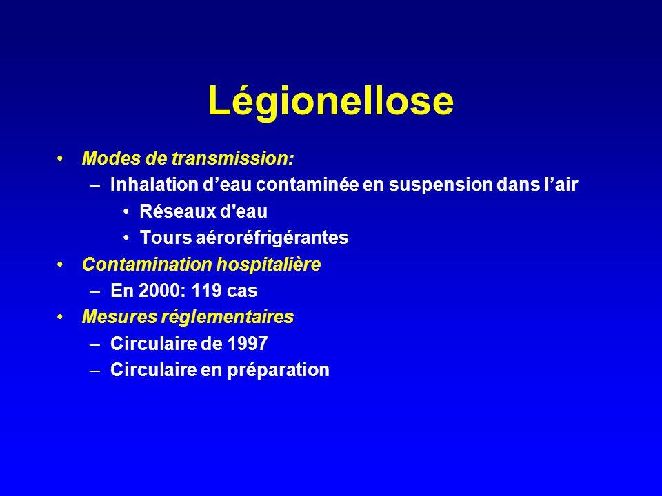 Légionellose Modes de transmission: –Inhalation d'eau contaminée en suspension dans l'air Réseaux d'eau Tours aéroréfrigérantes Contamination hospital