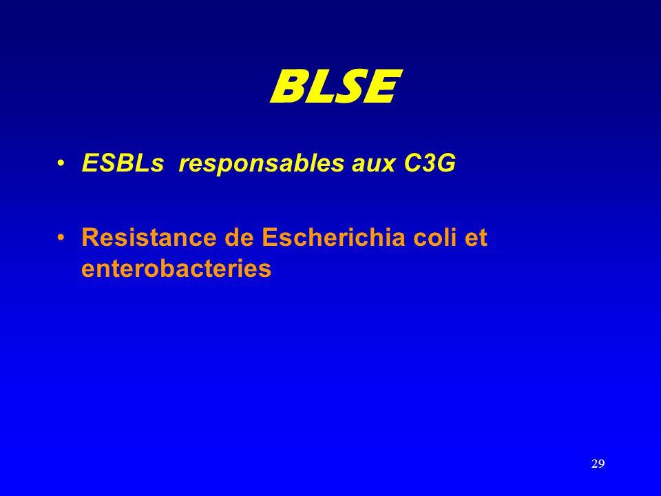 29 BLSE ESBLs responsables aux C3G Resistance de Escherichia coli et enterobacteries