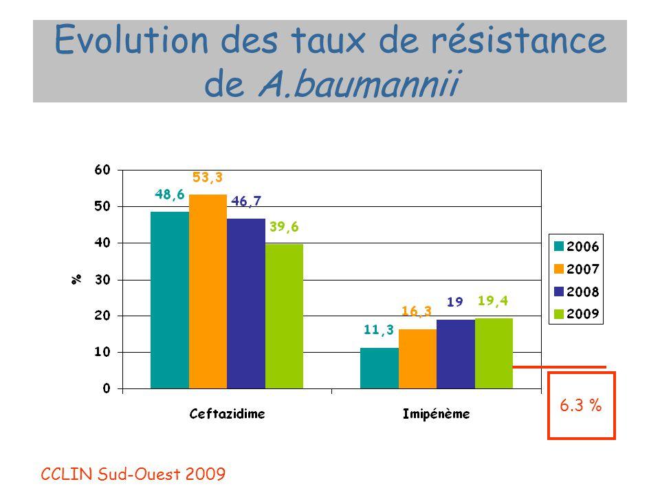 CCLIN Sud-Ouest 2009 6.3 %