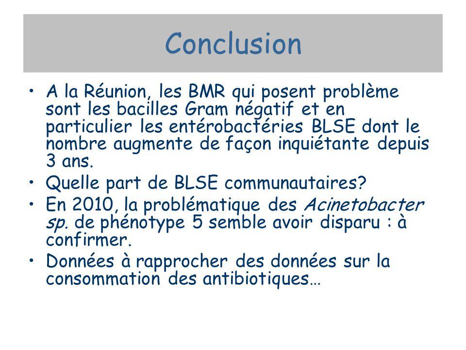 Conclusion A la Réunion, les BMR qui posent problème sont les bacilles Gram négatif et en particulier les entérobactéries BLSE dont le nombre augmente de façon inquiétante depuis 3 ans.