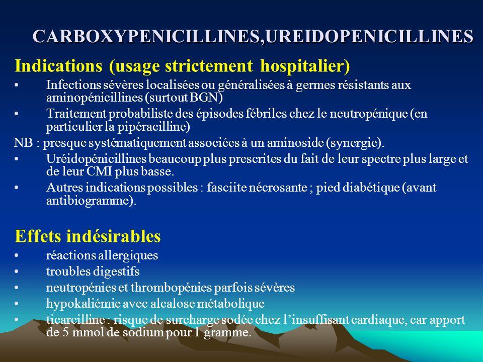 CARBOXYPENICILLINES,UREIDOPENICILLINES CARBOXYPENICILLINES,UREIDOPENICILLINES Indications (usage strictement hospitalier) Infections sévères localisée