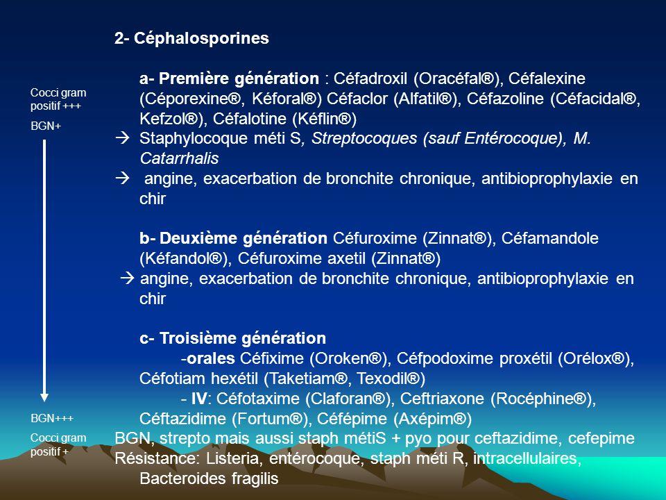 2- Céphalosporines a- Première génération : Céfadroxil (Oracéfal®), Céfalexine (Céporexine®, Kéforal®) Céfaclor (Alfatil®), Céfazoline (Céfacidal®, Ke