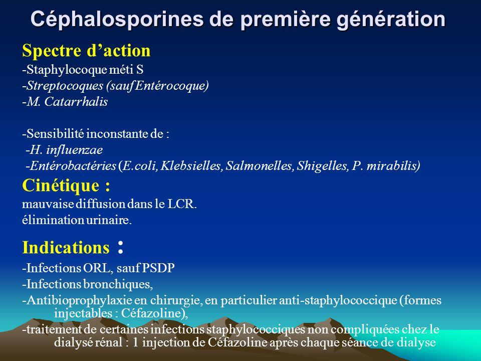 Céphalosporines de première génération Céphalosporines de première génération Spectre d'action -Staphylocoque méti S -Streptocoques (sauf Entérocoque)