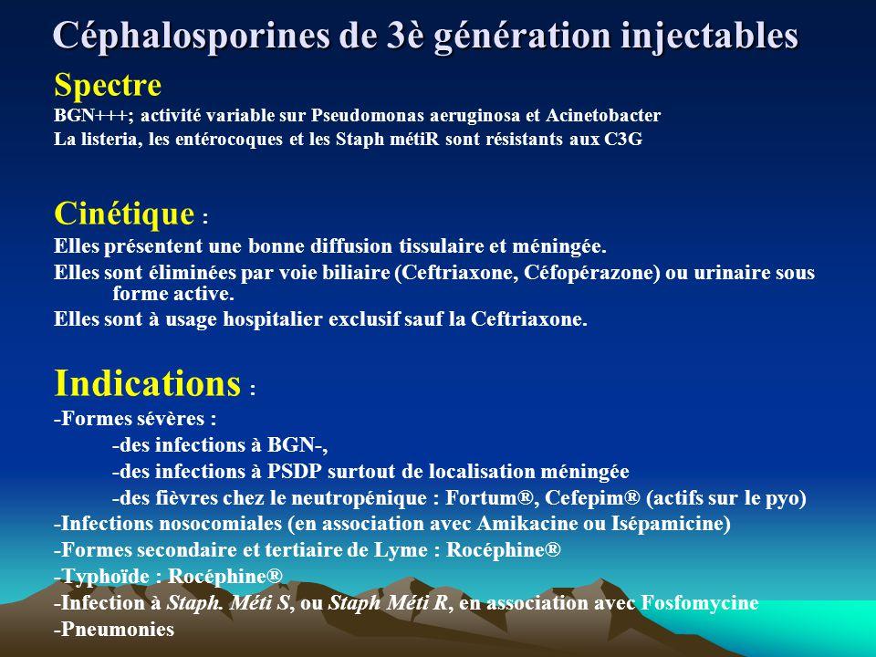 Céphalosporines de 3è génération injectables Spectre BGN+++; activité variable sur Pseudomonas aeruginosa et Acinetobacter La listeria, les entérocoqu