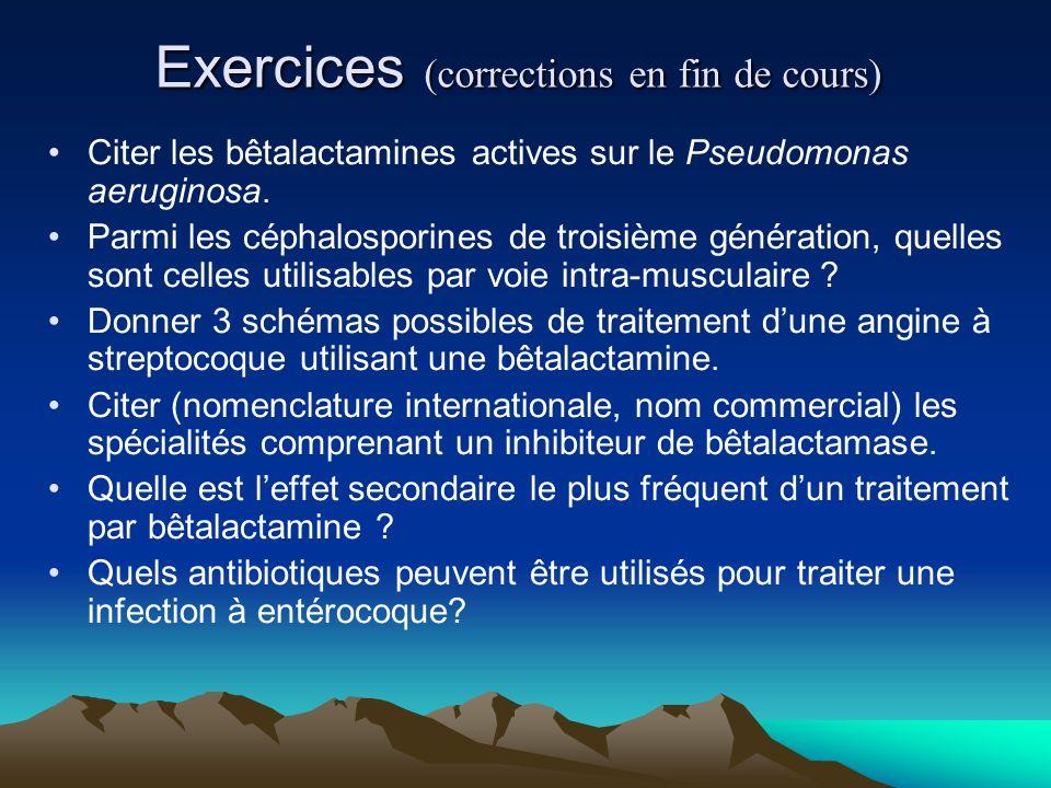 Citer les bêtalactamines actives sur le Pseudomonas aeruginosa. Parmi les céphalosporines de troisième génération, quelles sont celles utilisables par
