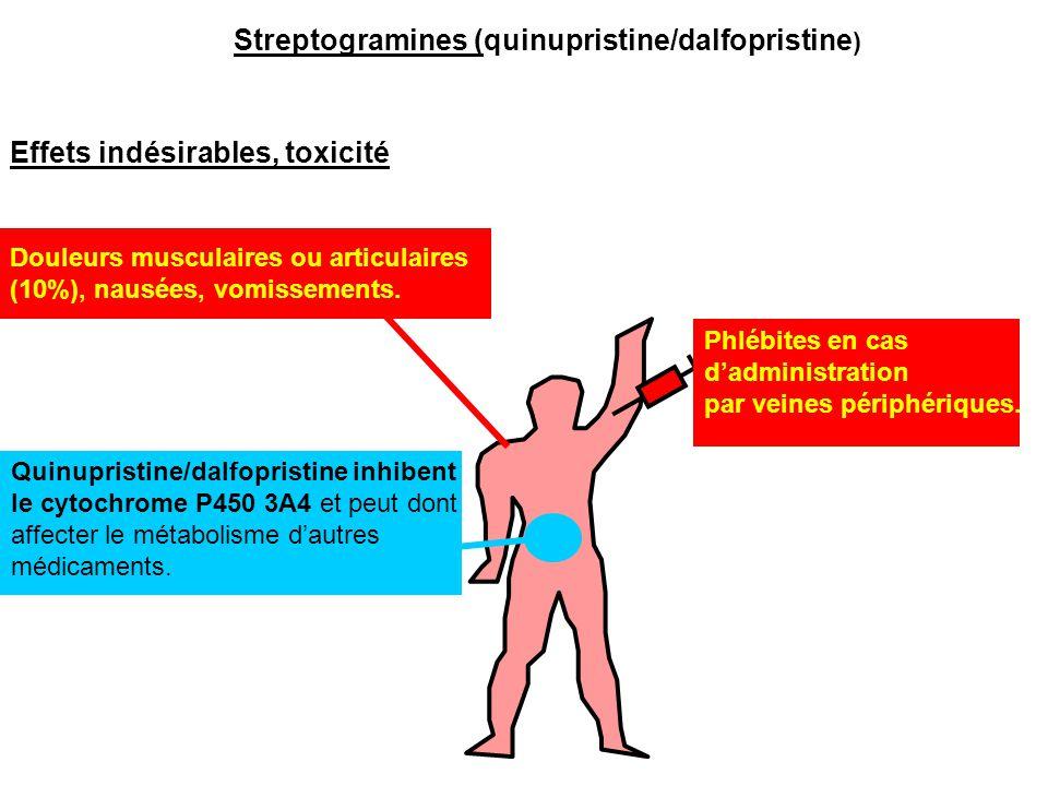 Phlébites en cas d'administration par veines périphériques. Effets indésirables, toxicité Douleurs musculaires ou articulaires (10%), nausées, vomisse