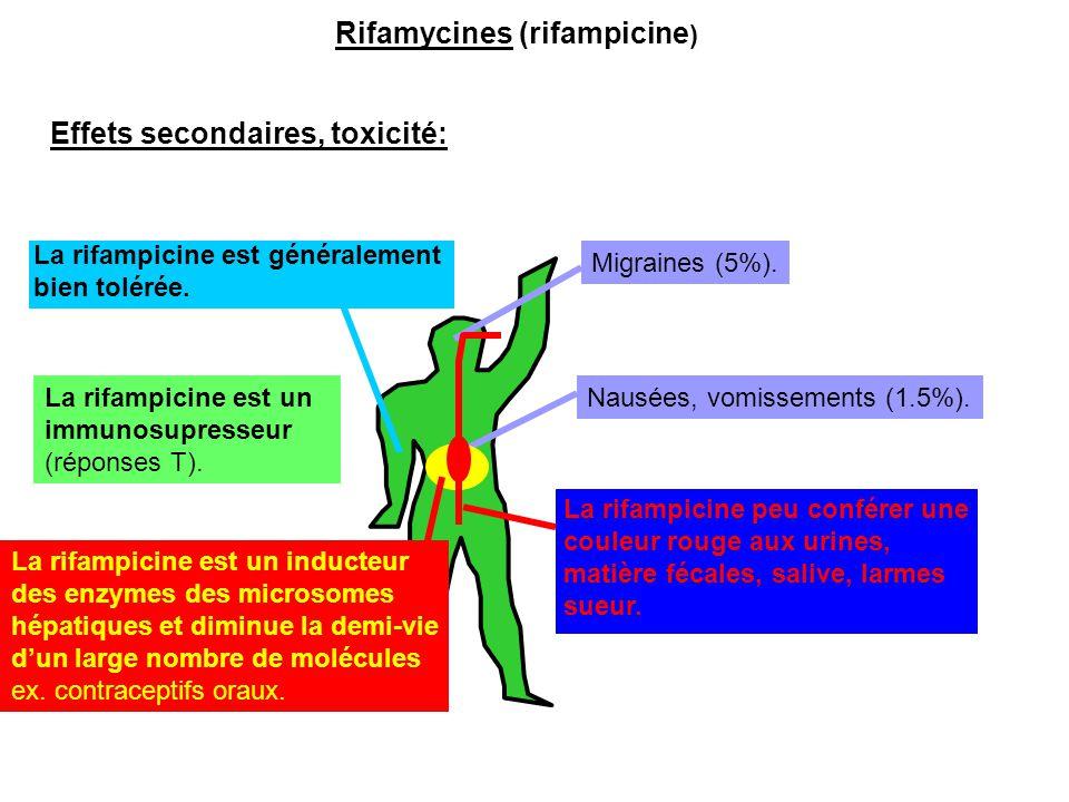 Effets secondaires, toxicité: Nausées, vomissements (1.5%). Migraines (5%). La rifampicine est un inducteur des enzymes des microsomes hépatiques et d