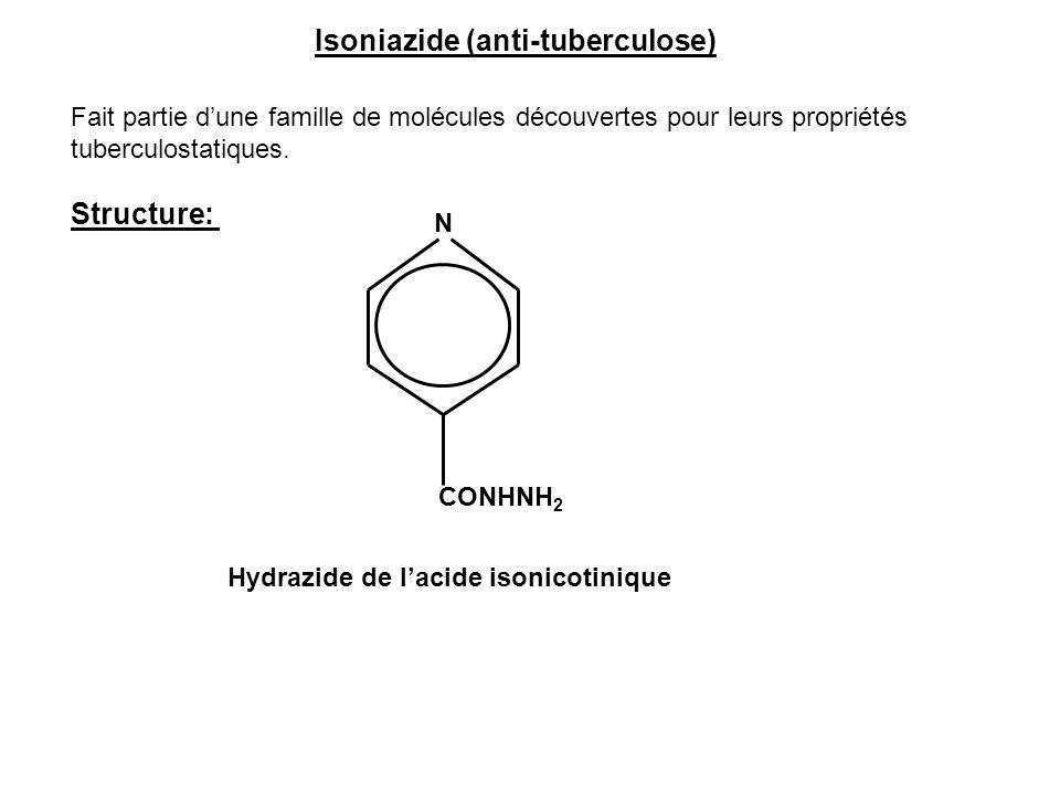 Isoniazide (anti-tuberculose) Fait partie d'une famille de molécules découvertes pour leurs propriétés tuberculostatiques. Structure: CONHNH 2 N Hydra
