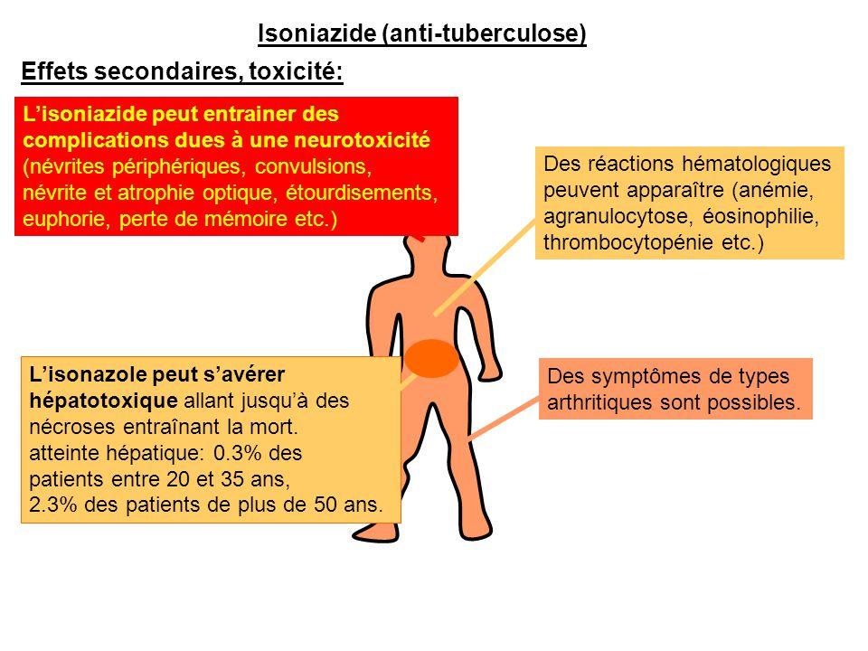 L'isoniazide peut entrainer des complications dues à une neurotoxicité (névrites périphériques, convulsions, névrite et atrophie optique, étourdisemen