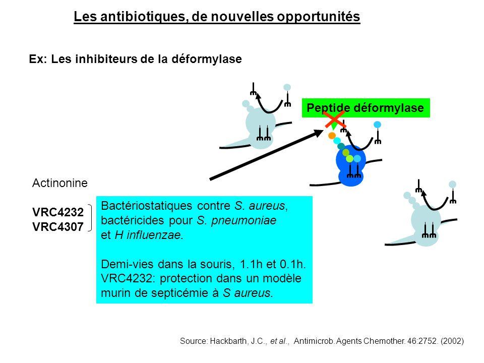 Les antibiotiques, de nouvelles opportunités Ex: Les inhibiteurs de la déformylase Peptide déformylase Actinonine VRC4232 VRC4307 Bactériostatiques co