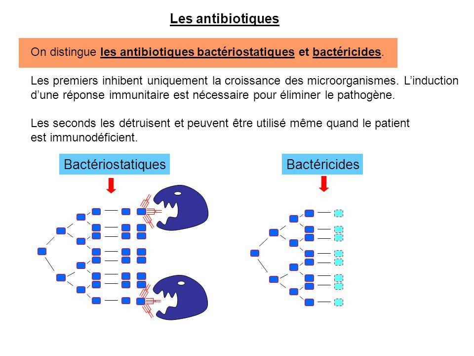 On distingue les antibiotiques bactériostatiques et bactéricides. Les premiers inhibent uniquement la croissance des microorganismes. L'induction d'un