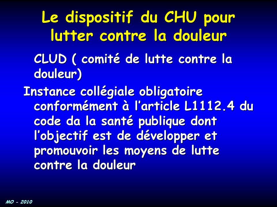 MO - 2010 Le dispositif du CHU pour lutter contre la douleur CLUD ( comité de lutte contre la douleur) Instance collégiale obligatoire conformément à