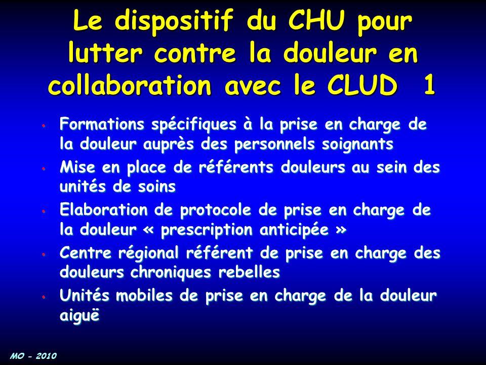 MO - 2010 Le dispositif du CHU pour lutter contre la douleur en collaboration avec le CLUD 1 Formations spécifiques à la prise en charge de la douleur
